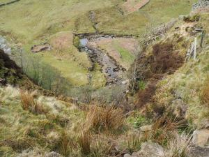 Whitsundale Beck and Oven Mouth